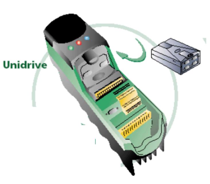 Unidrive Fault Code DiagnosticsHF81 HF82 HF83 HF84 HF85 HF86 HF87 HF88 HF89 HF90 HF91 HF92 HF93 HF94 HF95 HF96 HF97 HF98 HF99