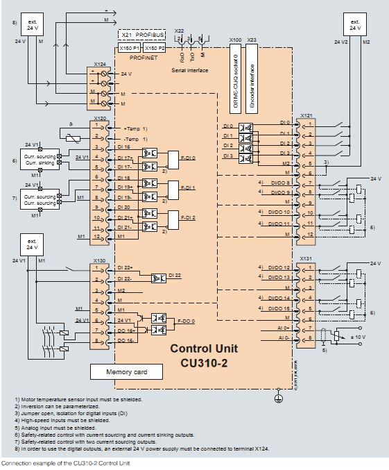6sl3100 0be25 5ab0 wiring diagram 6sl3100 0be25 5ab0 sinamics by siemens automation mro electric yaskawa g7 wiring diagram at panicattacktreatment.co