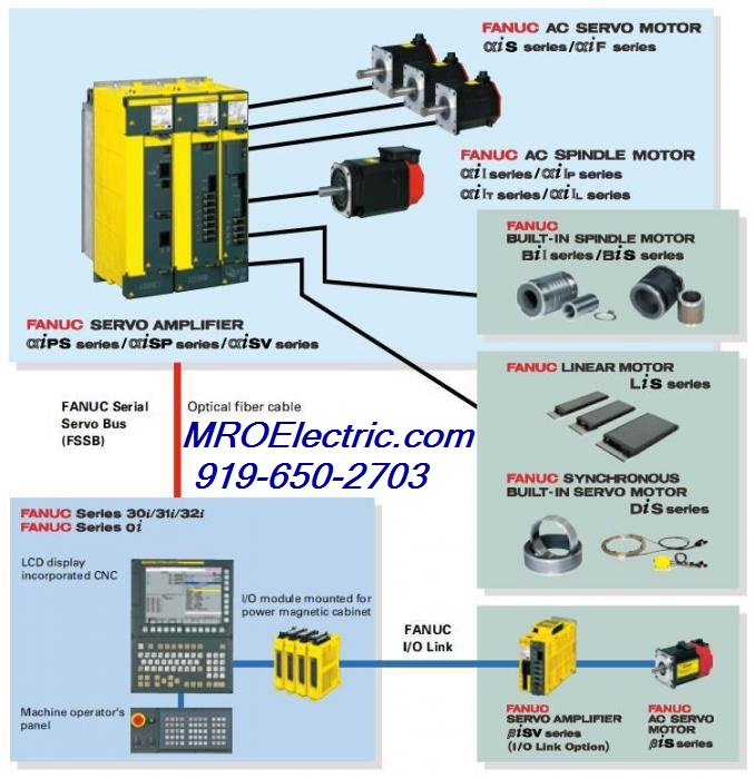 A06B6087H115 | A06B-6087-H115 | Fanuc Power Supply | POWER SUPPLY MODULE PSM-15 - Wiring Diagram Ima