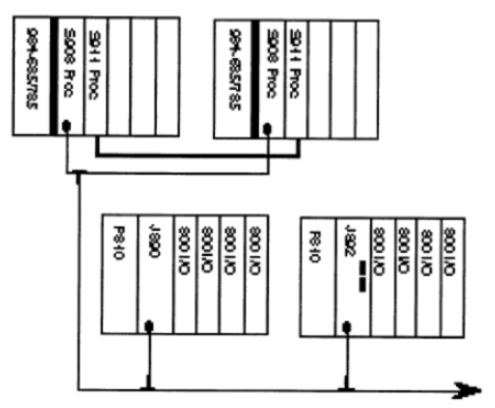 AS-911K-812 - Modicon 984 Series 984 Wiring Image