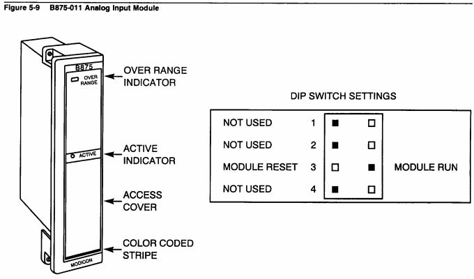 AS-B243-105 - Modicon 984 Series 984 Wiring Image