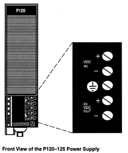 AS-P890-001 - Modicon 984 Series 984 Wiring Image
