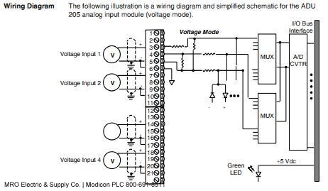 Wiring Diagram Schneider Contactor on wiring diagram of soft starter