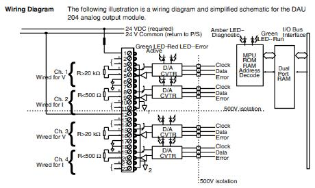 Schneider Automation AS-BDAU-204 | Analog |  Output, Isol. | AS-BDAU-204 - Wiring Diagram Image