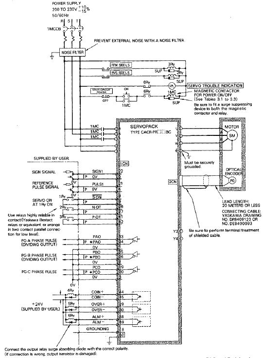 cacr sr10be12g e wiring diagram cacr sr10be12g e servopack by yaskawa mro electric yaskawa z1000 wiring diagram at fashall.co
