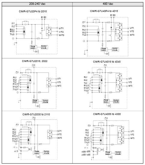 cimr g7u40p71 wiring diagram cimr g7u40p71 magnetek g7 drives by yaskawa mro electric yaskawa z1000 wiring diagram at fashall.co