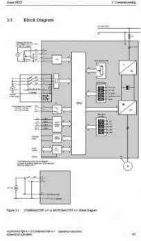 micromaster 411 ts alarms siemens support by siemens automation mro electric