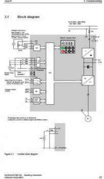 micromaster 420 ts alarms siemens support by siemens automation mro electric