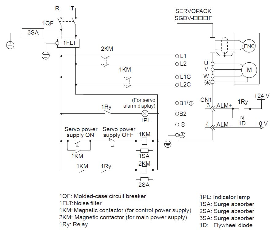 sgdv 170d01a wiring diagram sgdv 170d01a sigma 5 (� v series) by yaskawa mro electric yaskawa g7 wiring diagram at panicattacktreatment.co