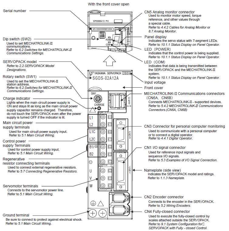 sgdv 1r9d11a wiring diagram sgdv 1r9d11a mechatrolink ii servo amplifiers by yaskawa mro yaskawa z1000 wiring diagram at fashall.co