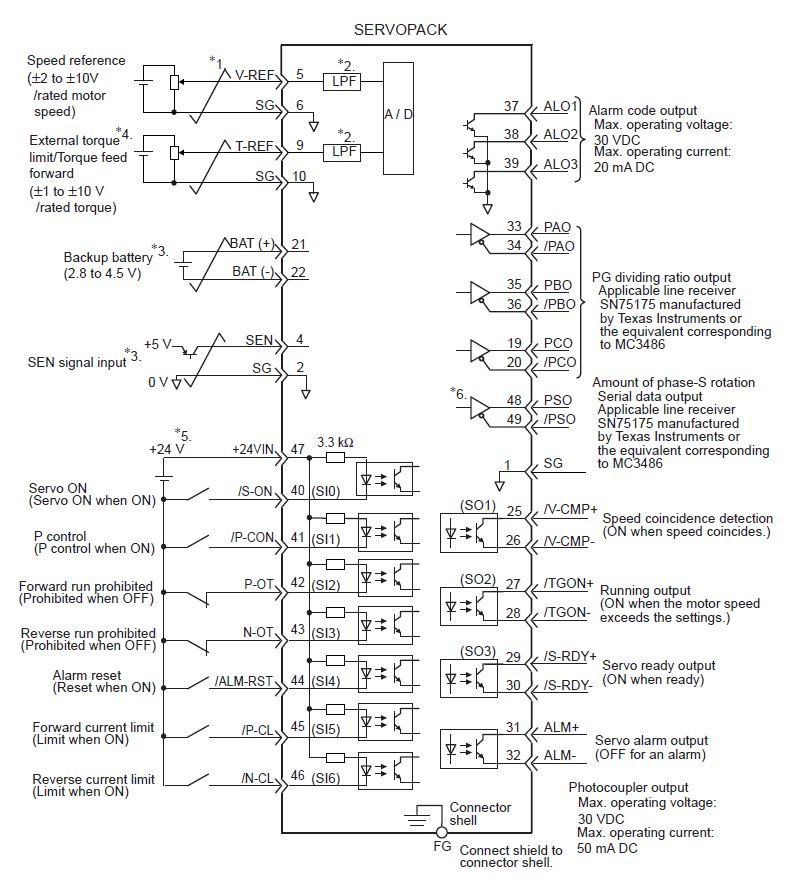 sgmav 08ada61 wiring diagram sgmav 08ada61 sigma 5 (� v series) by yaskawa mro electric yaskawa g7 wiring diagram at gsmx.co