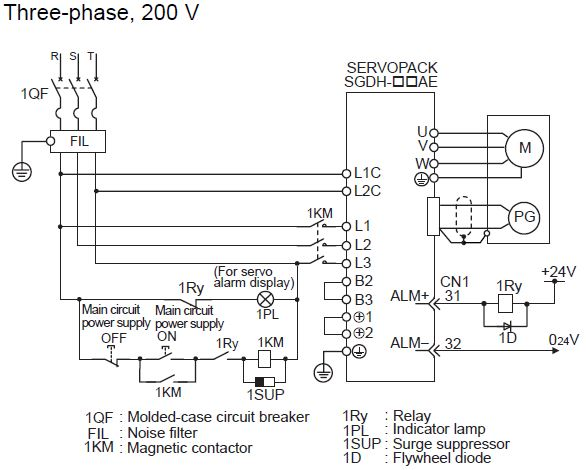sgmgh 1aaca6c wiring diagram sgmgh 1aaca6c sigma 2 (� ii series) by yaskawa mro electric yaskawa z1000 wiring diagram at fashall.co