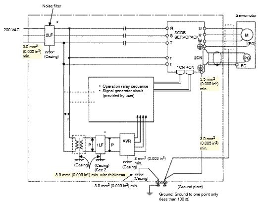 sigma ii sgmg wiring diagram sgmgh 1edca61 sigma 2 (� ii series) by yaskawa mro electric yaskawa g7 wiring diagram at gsmx.co